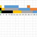 Scheduling di processi: modello AMPL